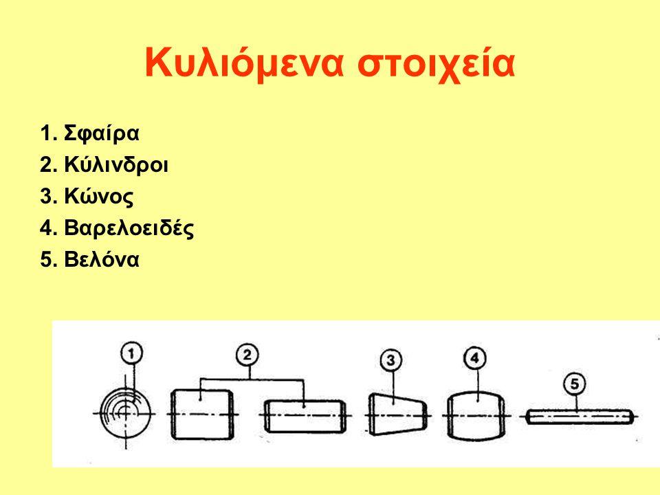 Κυλιόμενα στοιχεία 1. Σφαίρα 2. Κύλινδροι 3. Κώνος 4. Βαρελοειδές