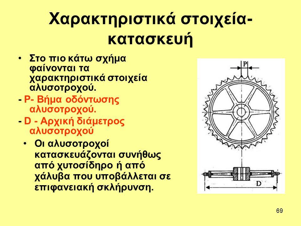 Χαρακτηριστικά στοιχεία-κατασκευή