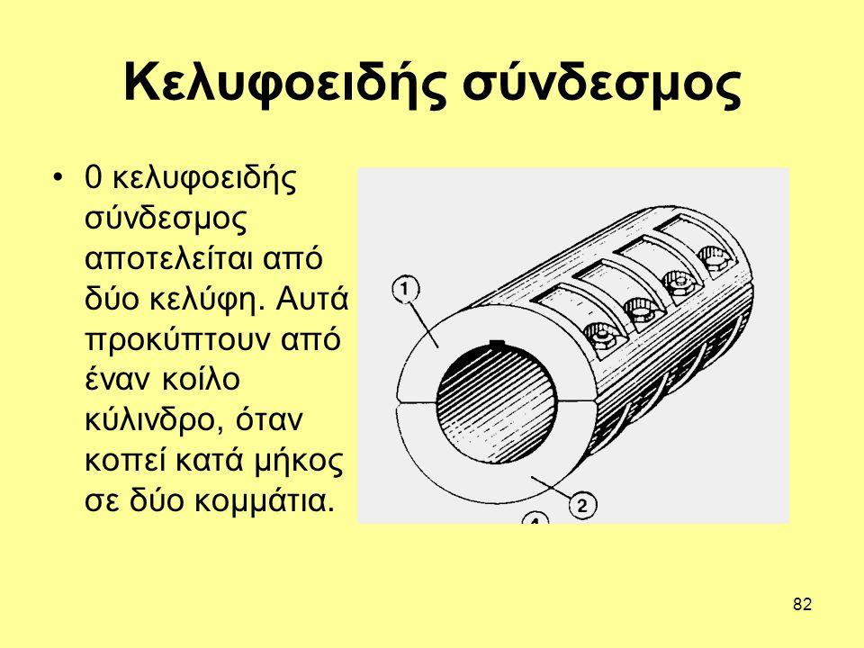 Κελυφοειδής σύνδεσμος