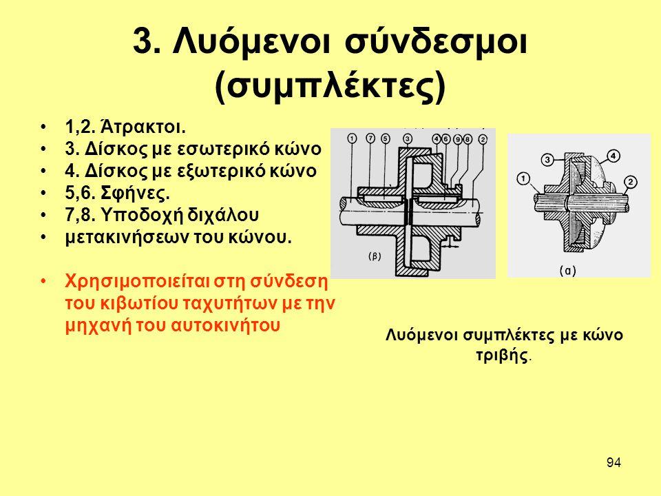 3. Λυόμενοι σύνδεσμοι (συμπλέκτες)