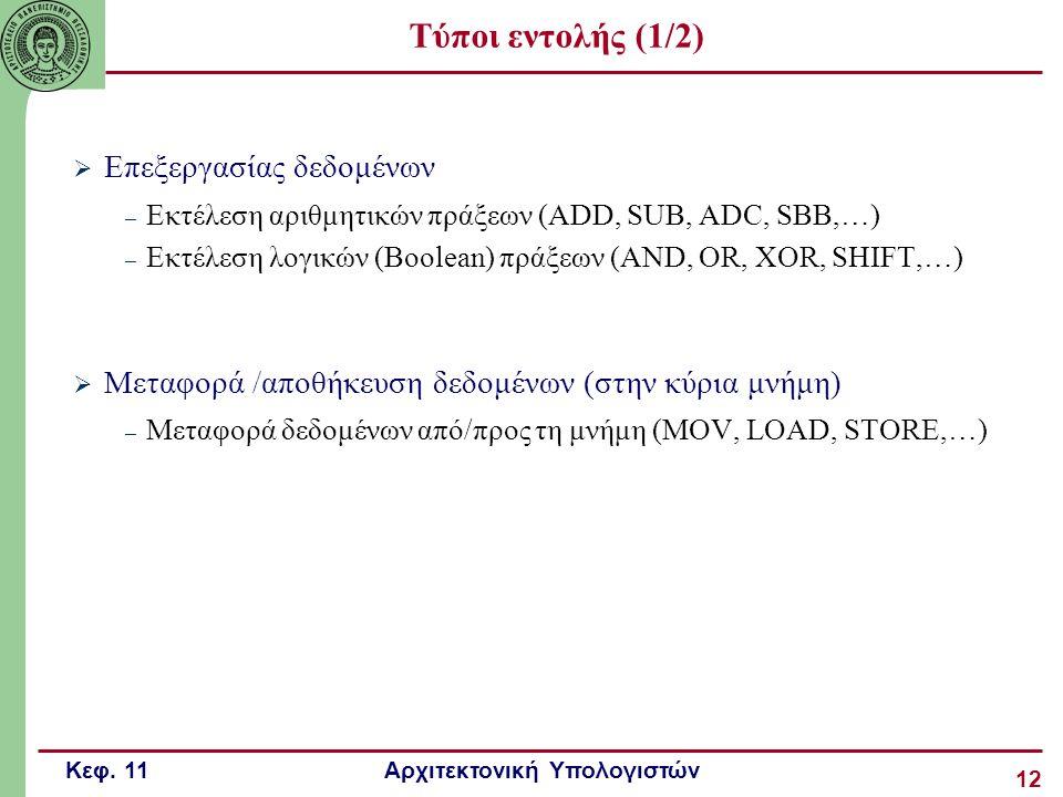 Τύποι εντολής (1/2) Επεξεργασίας δεδομένων