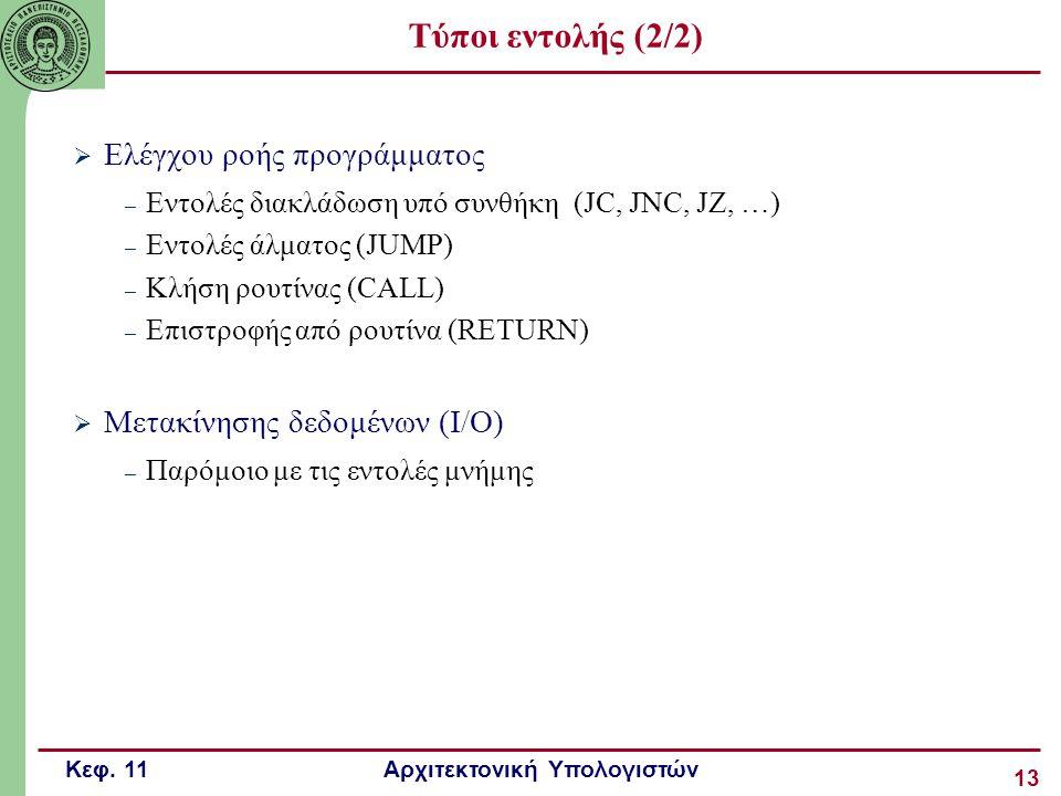 Τύποι εντολής (2/2) Ελέγχου ροής προγράμματος