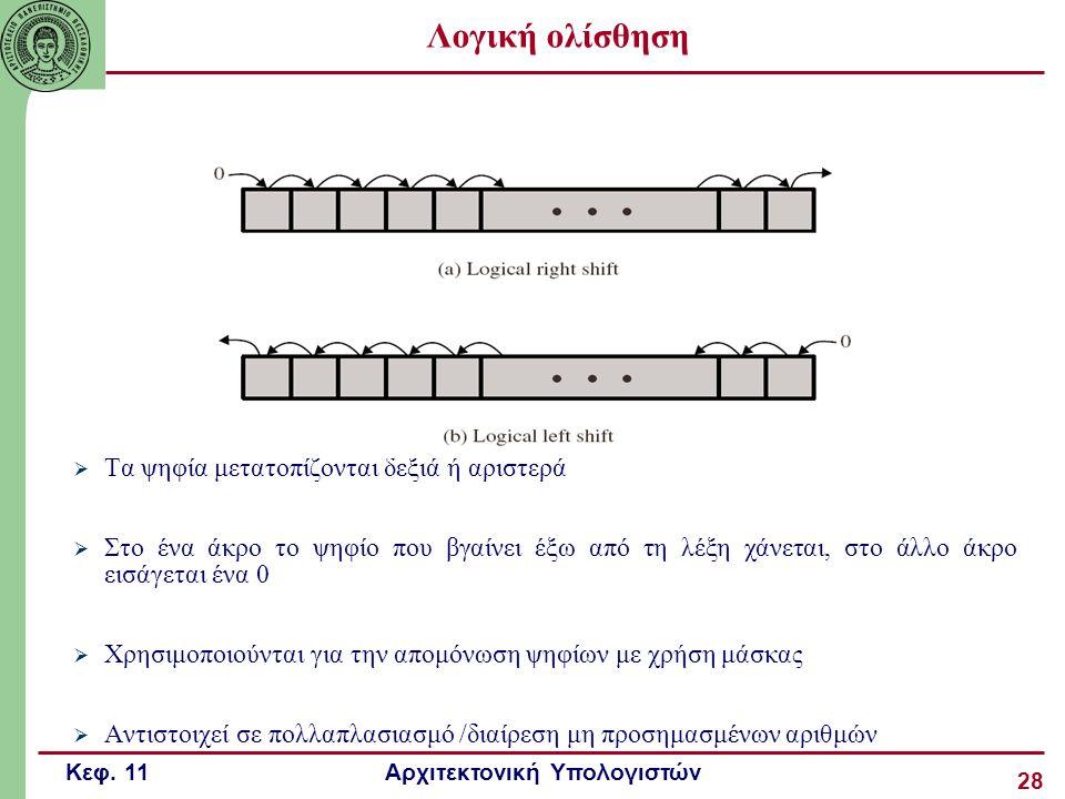 Λογική ολίσθηση Τα ψηφία μετατοπίζονται δεξιά ή αριστερά