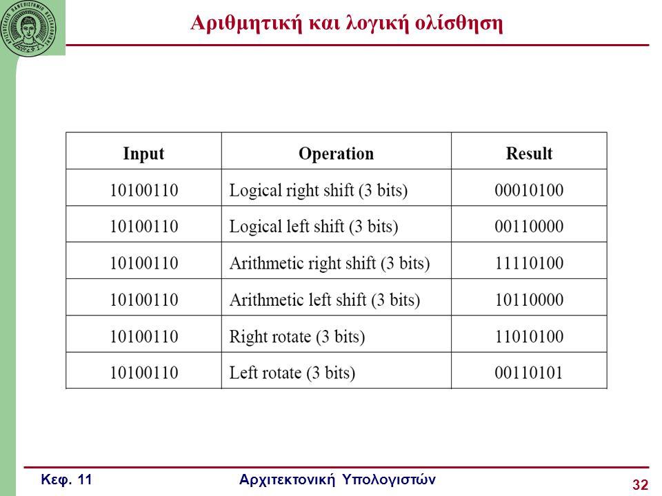 Αριθμητική και λογική ολίσθηση