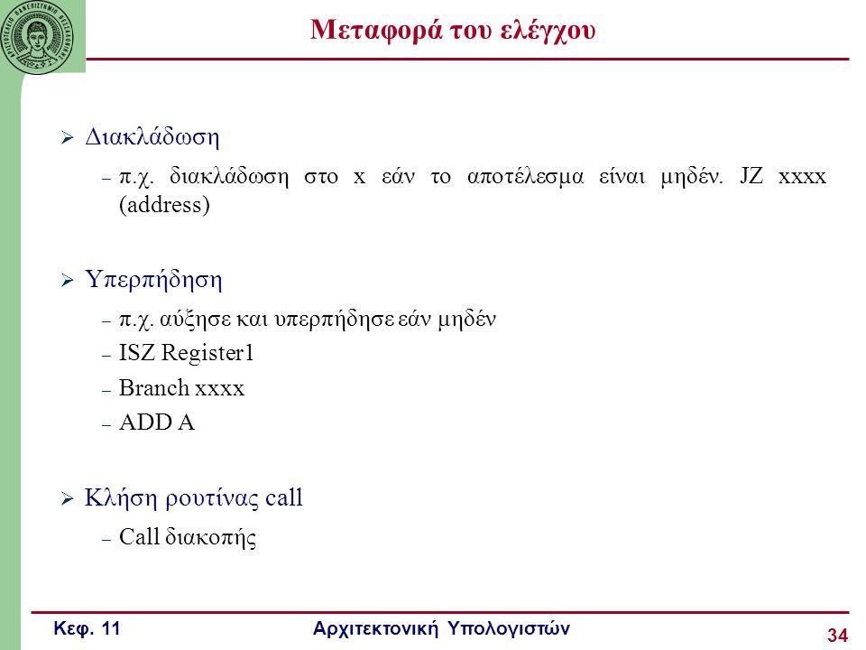 Μεταφορά του ελέγχου Διακλάδωση Υπερπήδηση Κλήση ρουτίνας call