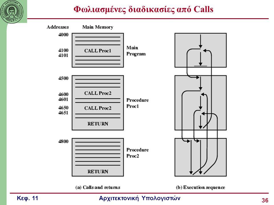Φωλιασμένες διαδικασίες από Calls
