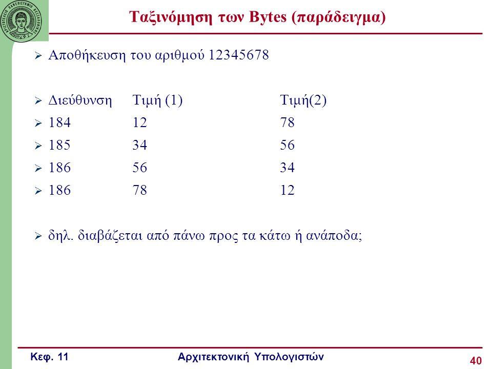 Ταξινόμηση των Bytes (παράδειγμα)