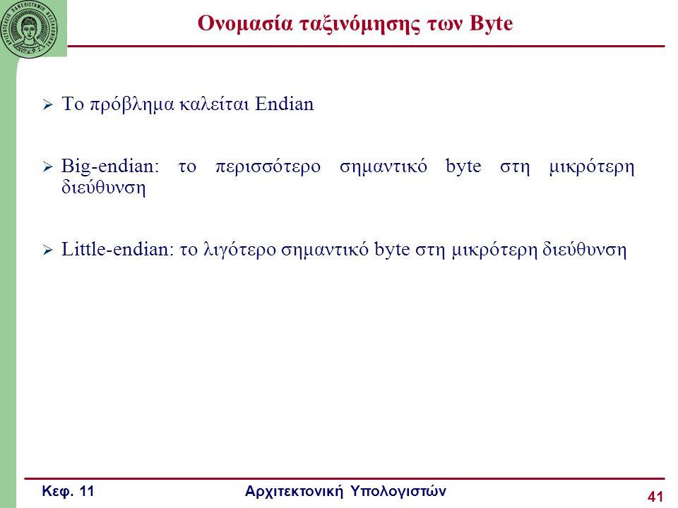 Ονομασία ταξινόμησης των Byte