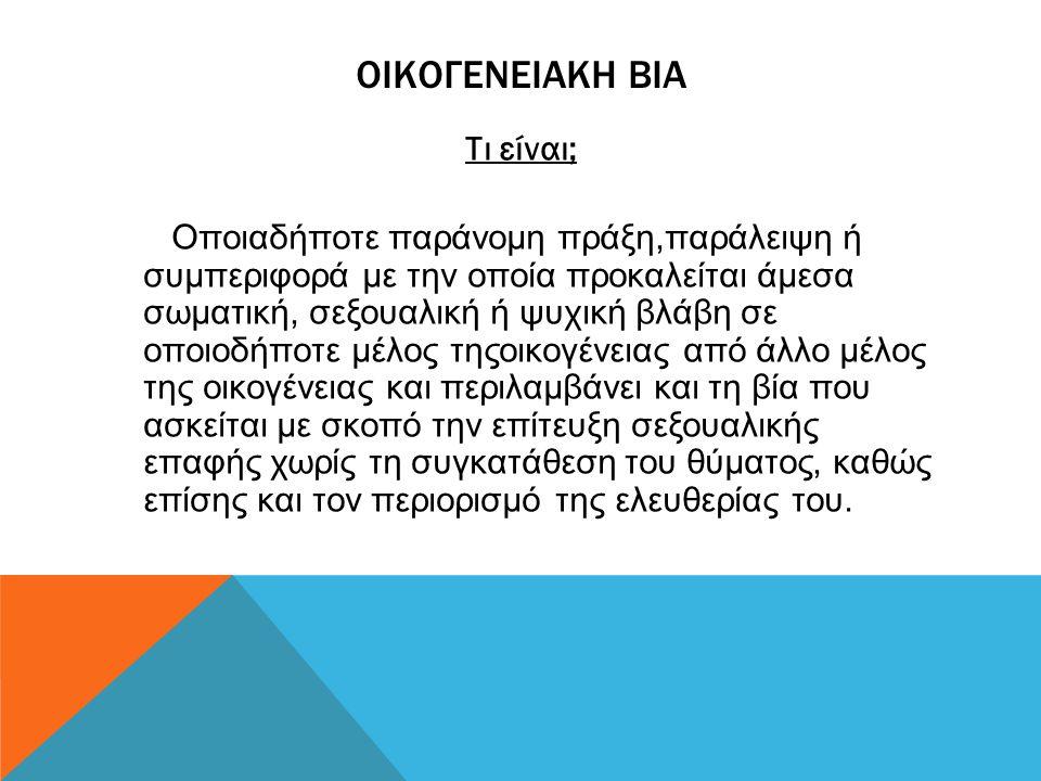 ΟΙΚΟΓΕΝΕΙΑΚΗ ΒΙΑ