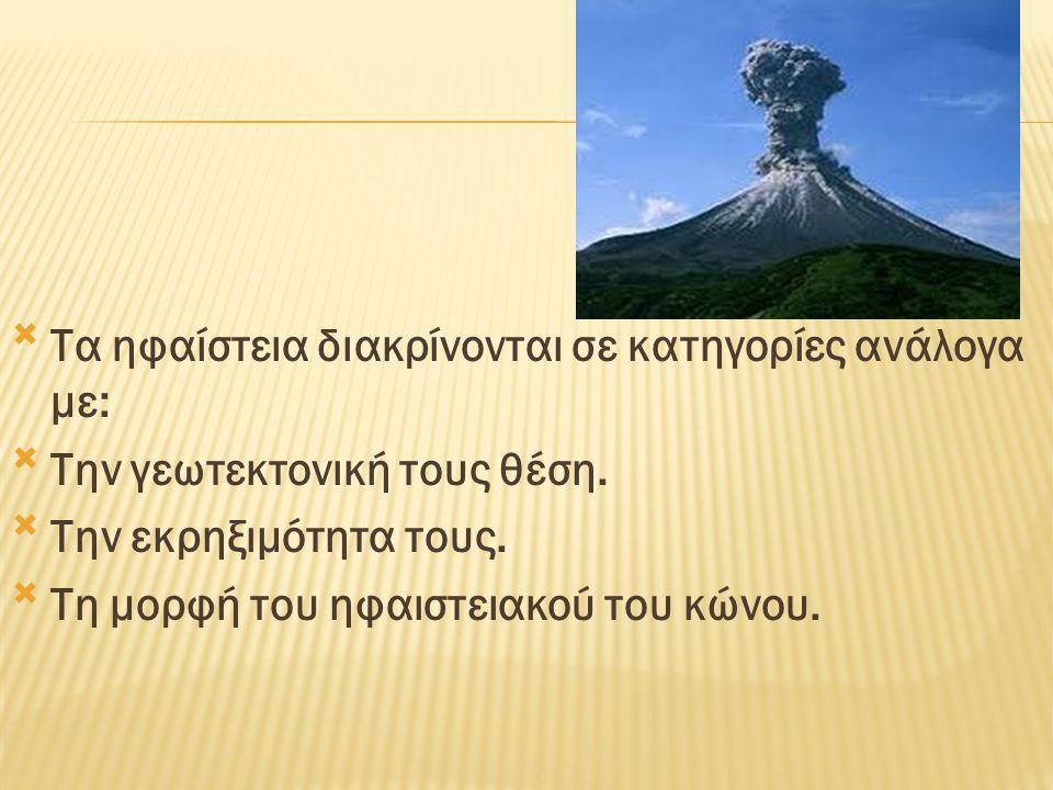 Τα ηφαίστεια διακρίνονται σε κατηγορίες ανάλογα με:
