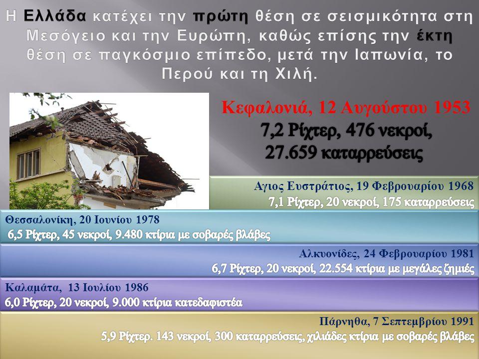 Κεφαλονιά, 12 Αυγούστου 1953 7,2 Ρίχτερ, 476 νεκροί,