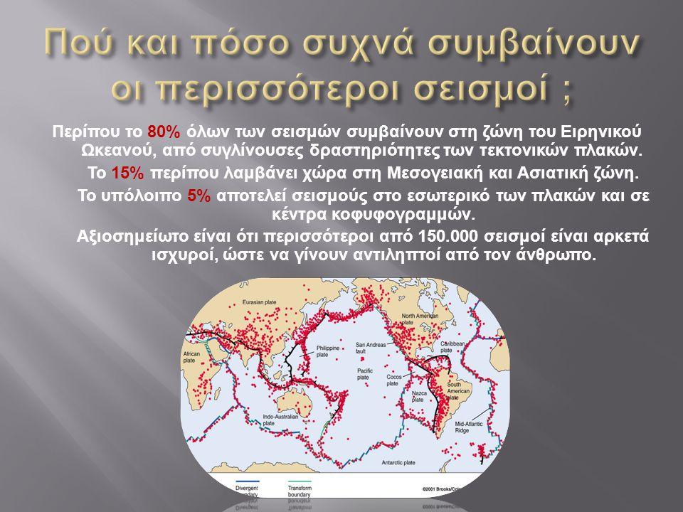 Πού και πόσο συχνά συμβαίνουν οι περισσότεροι σεισμοί ;