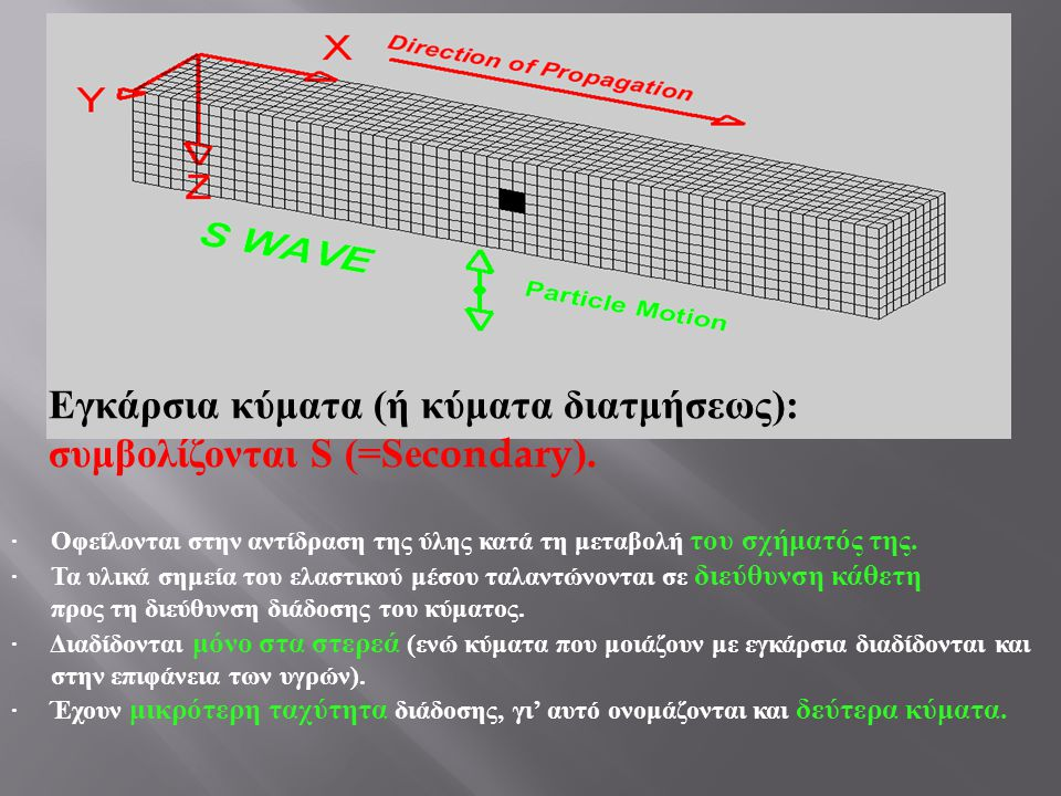 Εγκάρσια κύματα (ή κύματα διατμήσεως): συμβολίζονται S (=Secondary).