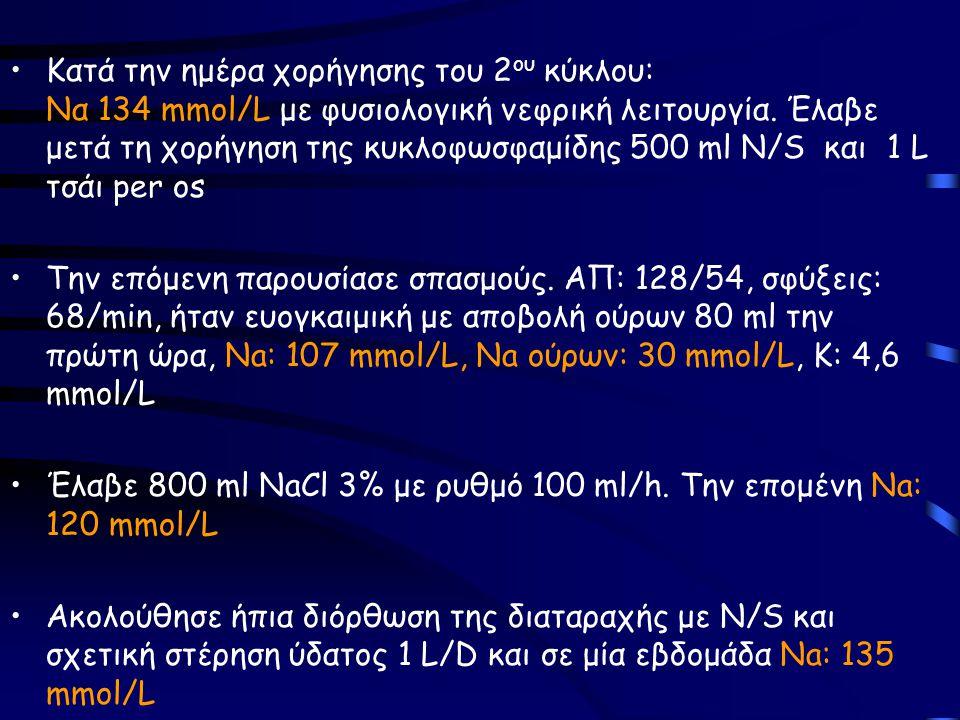 Κατά την ημέρα χορήγησης του 2ου κύκλου: Να 134 mmol/L με φυσιολογική νεφρική λειτουργία. Έλαβε μετά τη χορήγηση της κυκλοφωσφαμίδης 500 ml N/S και 1 L τσάι per os