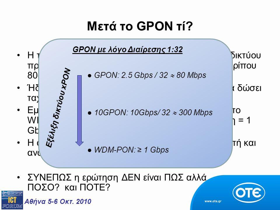 Μετά το GPON τί GPON με λόγο Διαίρεσης 1:32. ● GPON: 2.5 Gbps / 32  80 Mbps. ● 10GPON: 10Gbps/ 32  300 Mbps.