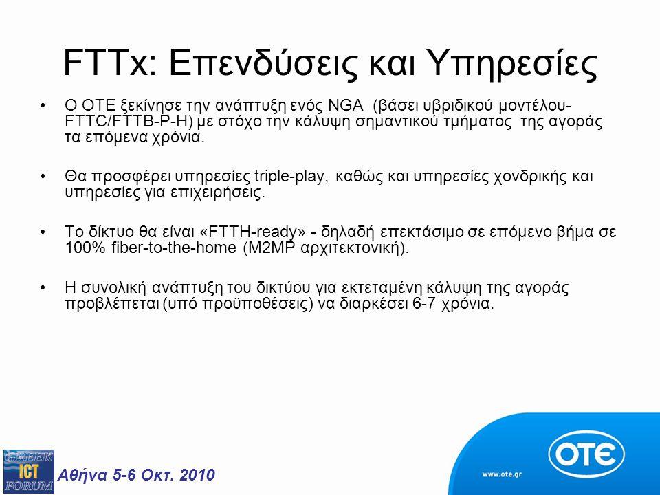 FTTx: Επενδύσεις και Υπηρεσίες
