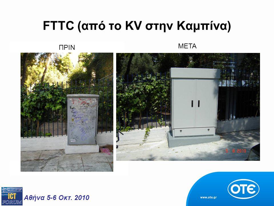 FTTC (από το KV στην Καμπίνα)