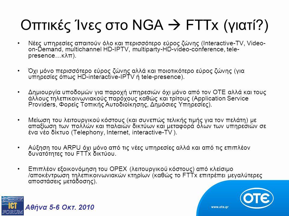Οπτικές Ίνες στο NGA  FTTx (γιατί )