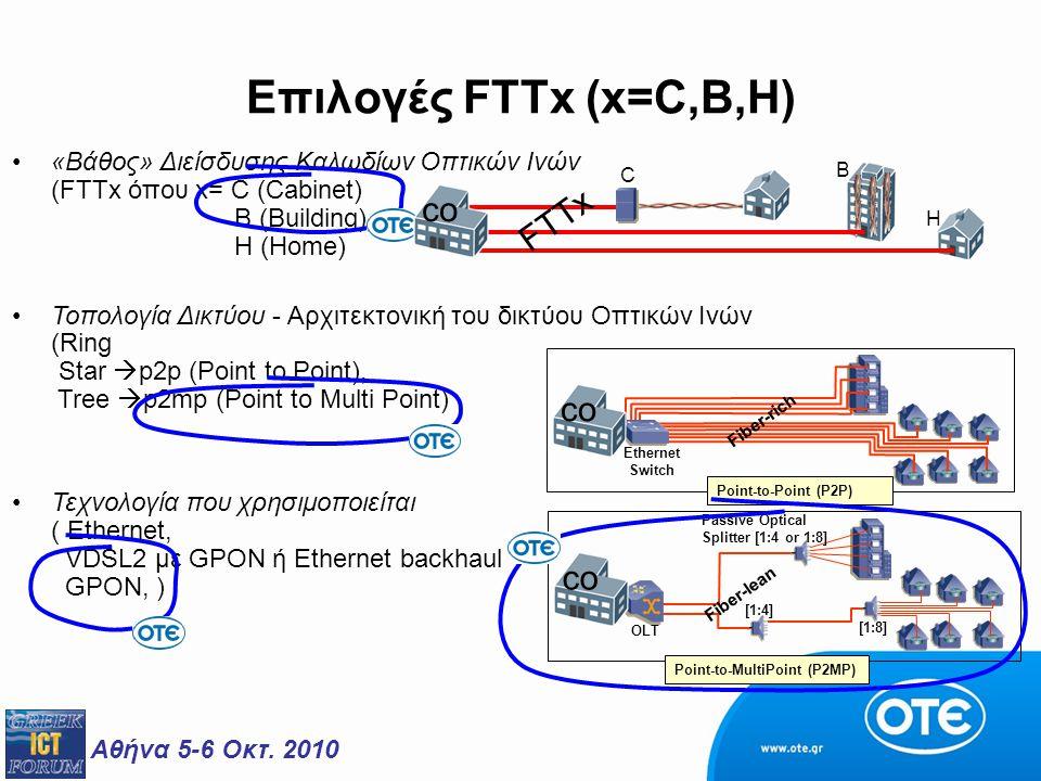 Επιλογές FTTx (x=C,B,H) co FTTx co co