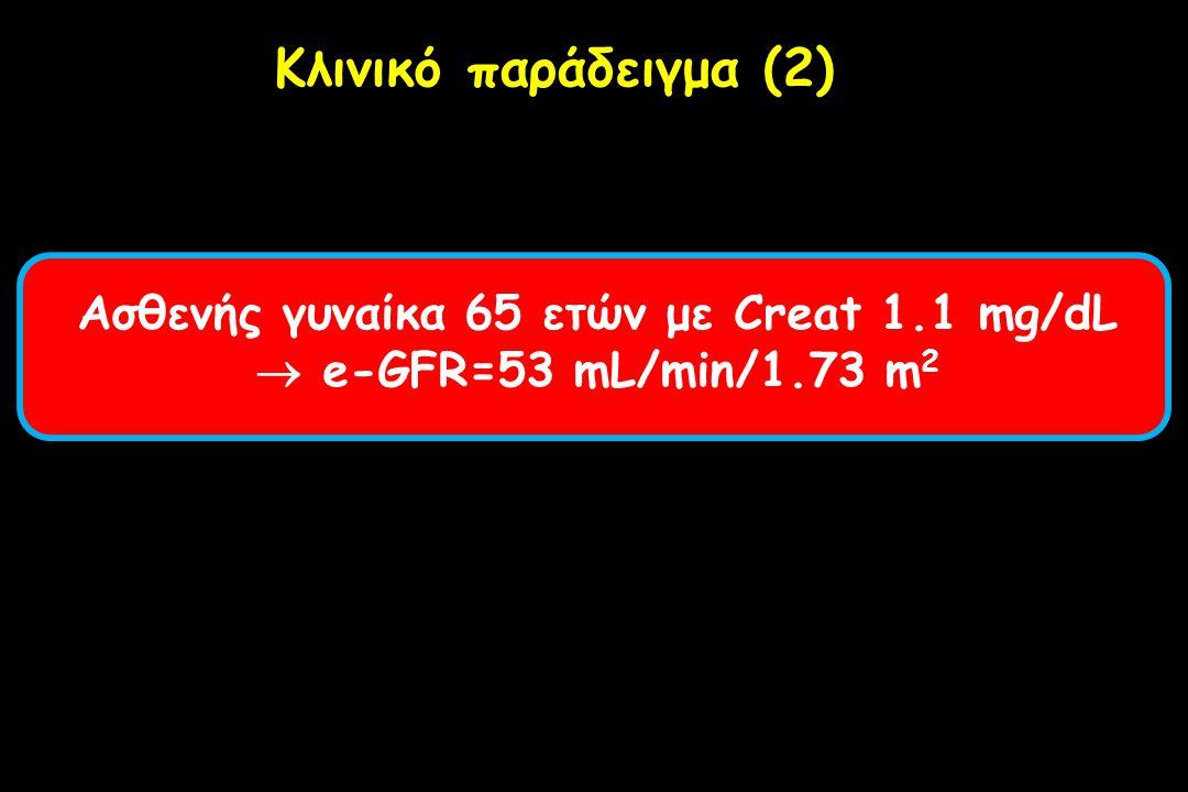 Ασθενής γυναίκα 65 ετών με Creat 1.1 mg/dL