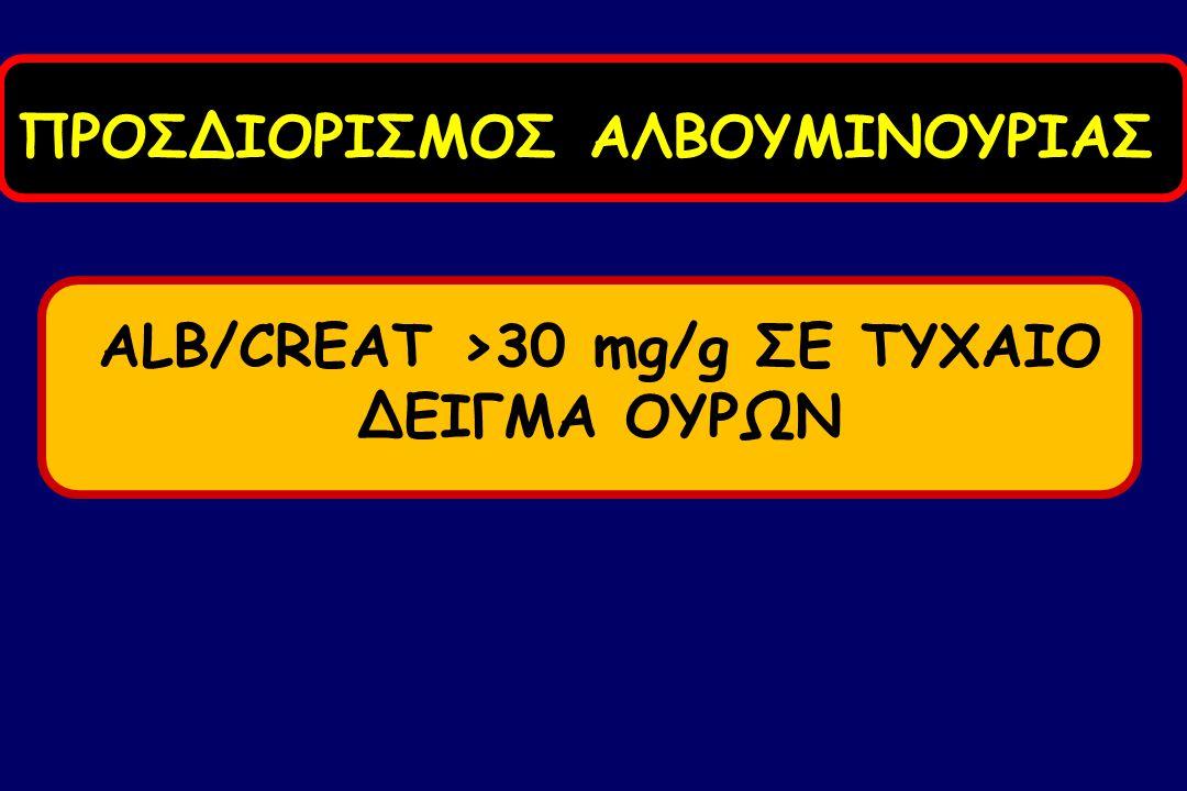 ΠΡΟΣΔΙΟΡΙΣΜΟΣ ΑΛΒΟΥΜΙΝΟΥΡΙΑΣ