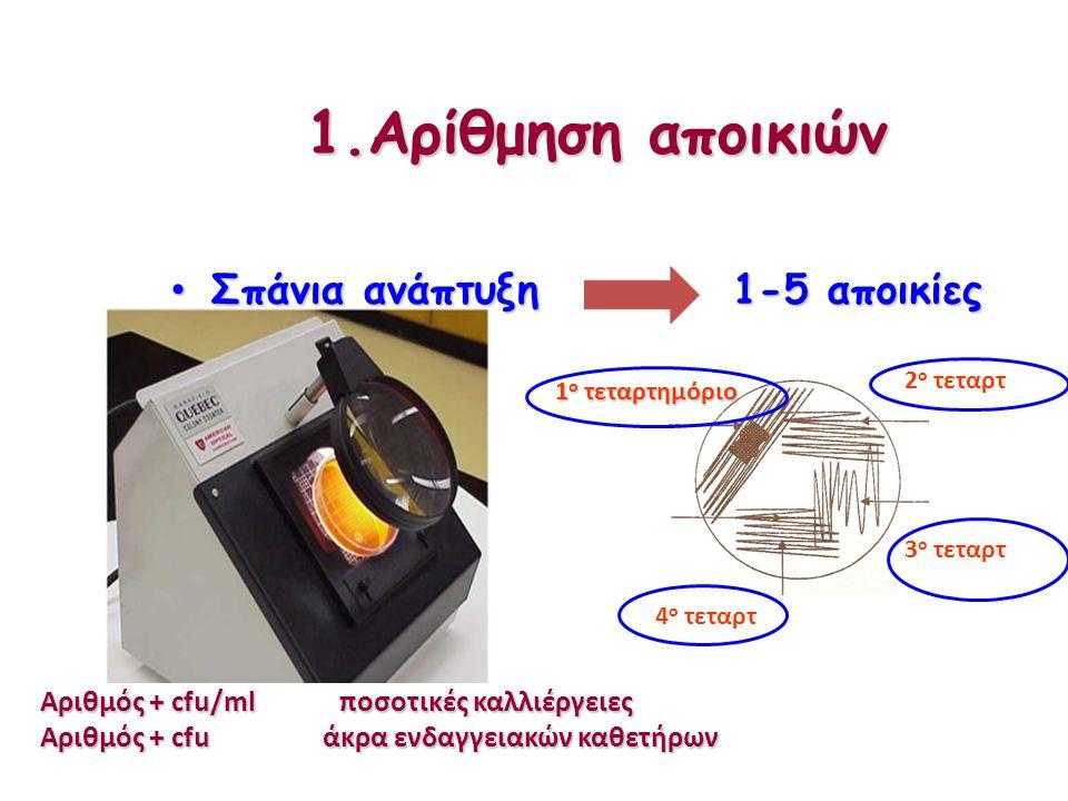 1.Αρίθμηση αποικιών Σπάνια ανάπτυξη 1+ ή μικρή 2+ ή μέτρια 3+ ή μεγάλη