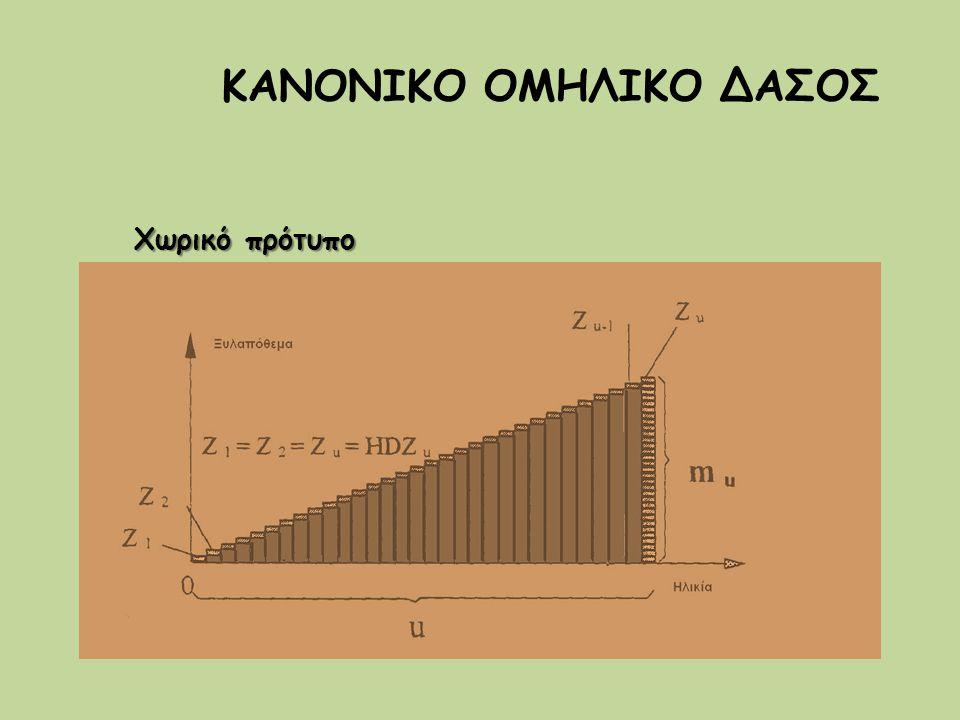 ΚΑΝΟΝΙΚΟ ΟΜΗΛΙΚΟ ΔΑΣΟΣ