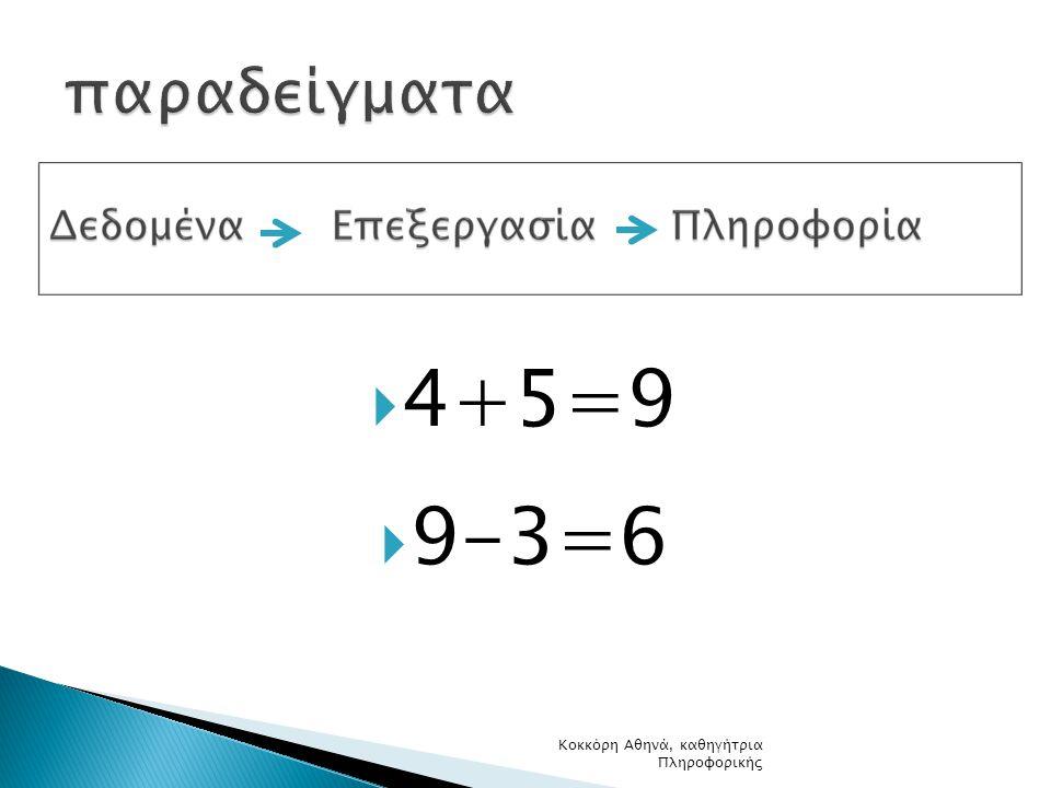 παραδείγματα 4+5=9 9-3=6 Κοκκόρη Αθηνά, καθηγήτρια Πληροφορικής