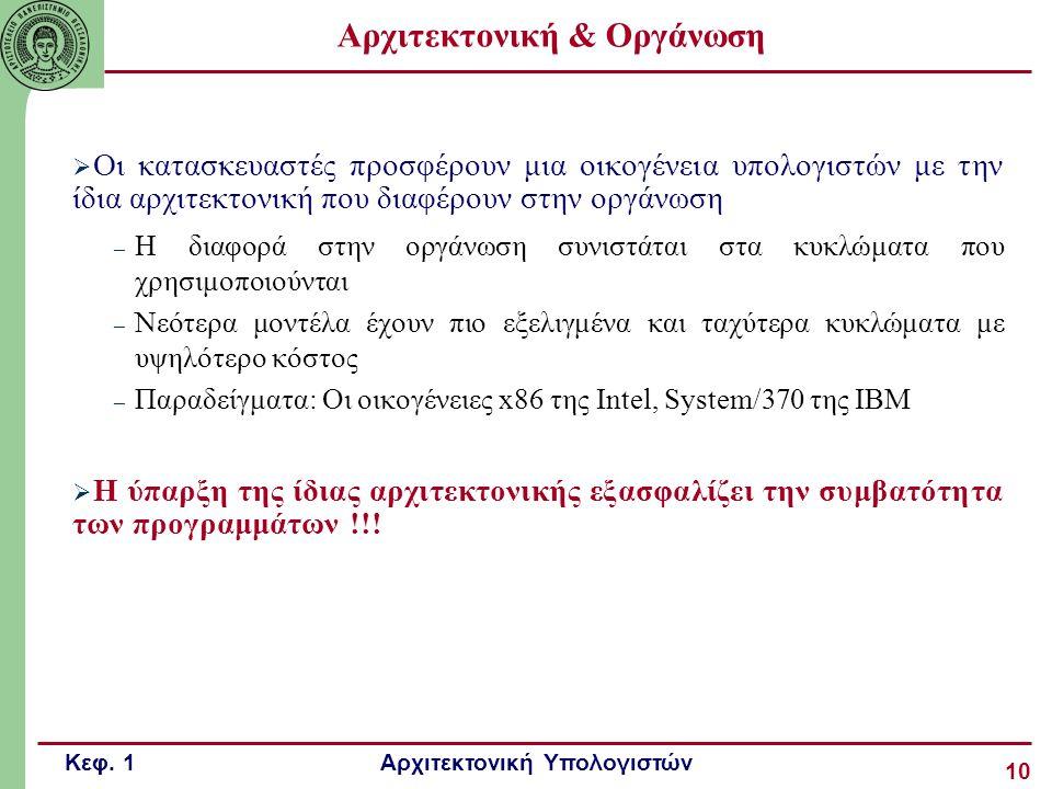 Αρχιτεκτονική & Οργάνωση