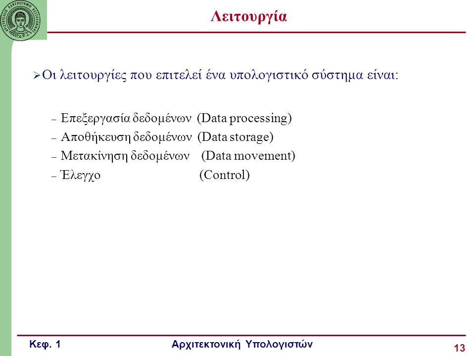 Λειτουργία Οι λειτουργίες που επιτελεί ένα υπολογιστικό σύστημα είναι: