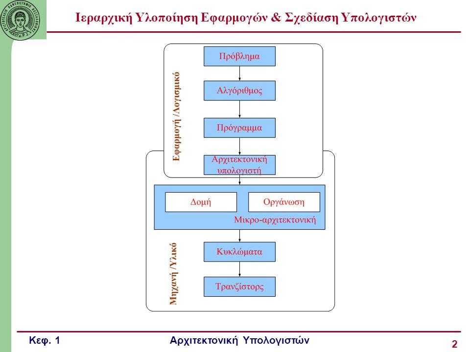 Ιεραρχική Υλοποίηση Εφαρμογών & Σχεδίαση Υπολογιστών