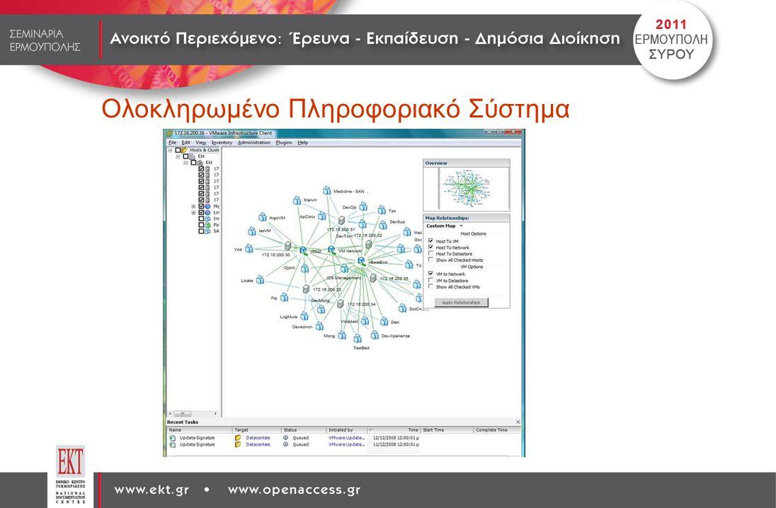 Ολοκληρωμένο Πληροφοριακό Σύστημα