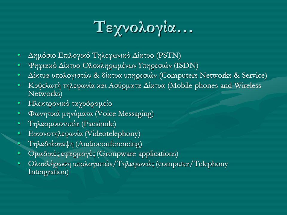 Τεχνολογία… Δημόσιο Επιλογικό Τηλεφωνικό Δίκτυο (PSTN)