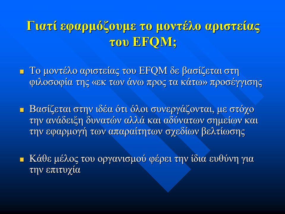 Γιατί εφαρμόζουμε το μοντέλο αριστείας του EFQM;