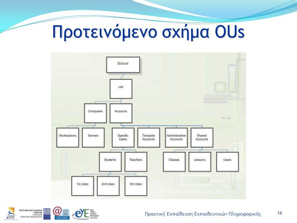 Προτεινόμενο σχήμα OUs