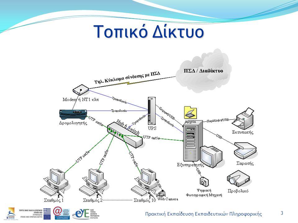 Τοπικό Δίκτυο