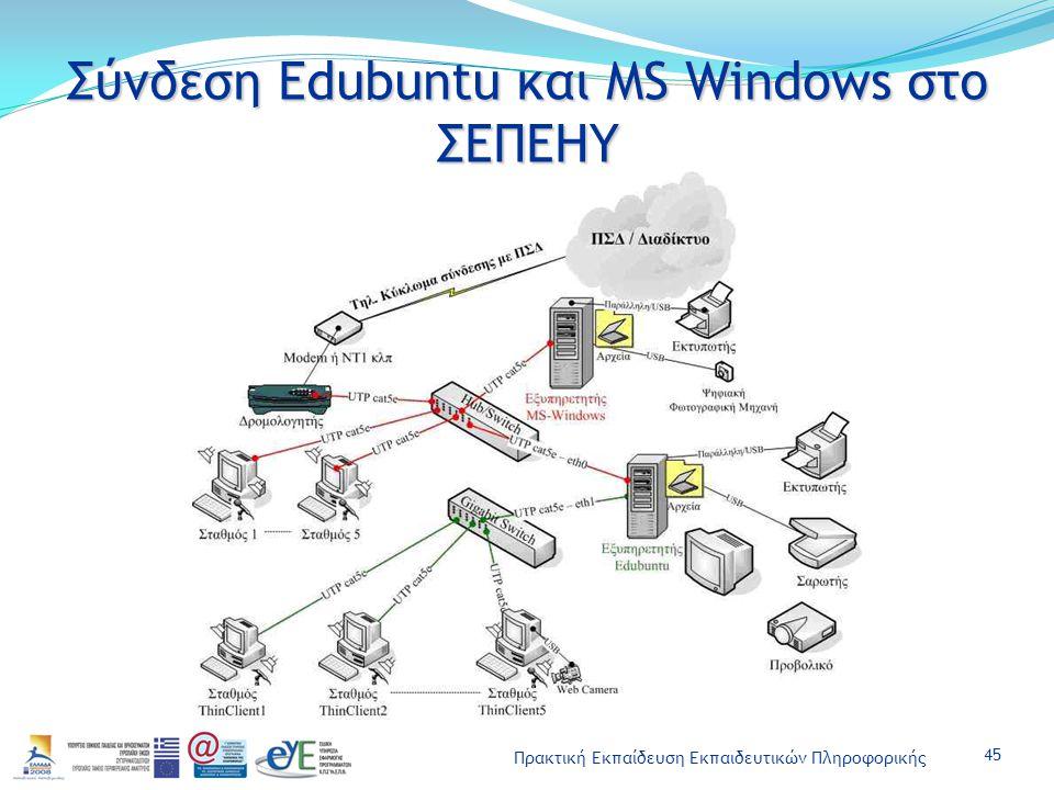 Σύνδεση Edubuntu και MS Windows στο ΣΕΠΕΗΥ