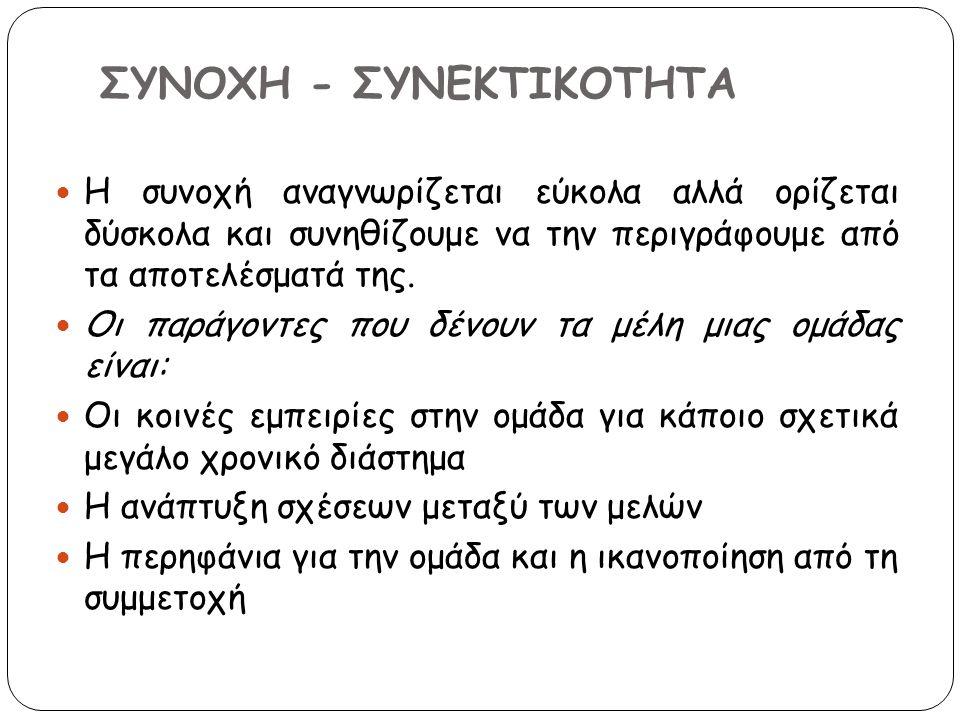 ΣΥΝΟΧΗ - ΣΥΝΕΚΤΙΚΟΤΗΤΑ