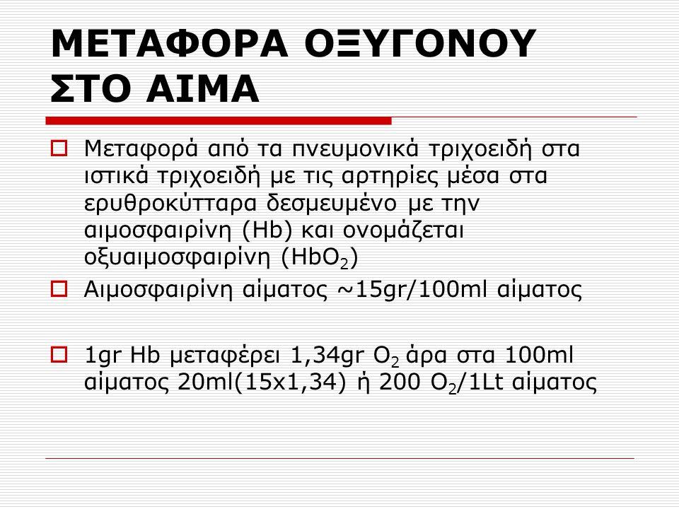 ΜΕΤΑΦΟΡΑ ΟΞΥΓΟΝΟΥ ΣΤΟ ΑΙΜΑ