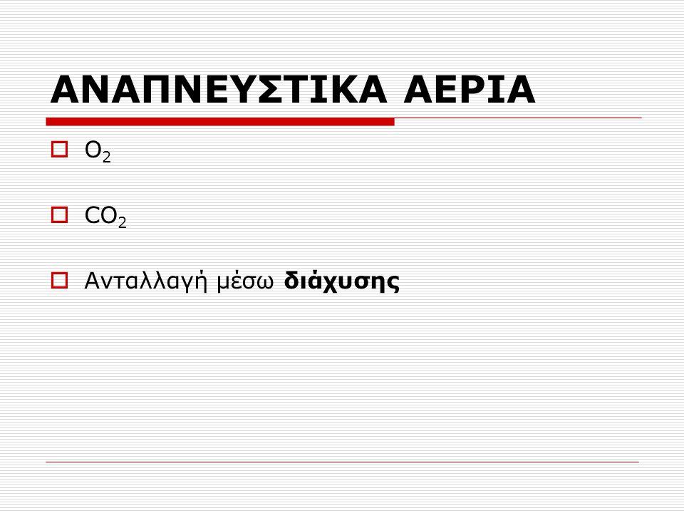 ΑΝΑΠΝΕΥΣΤΙΚΑ ΑΕΡΙΑ Ο2 CO2 Ανταλλαγή μέσω διάχυσης