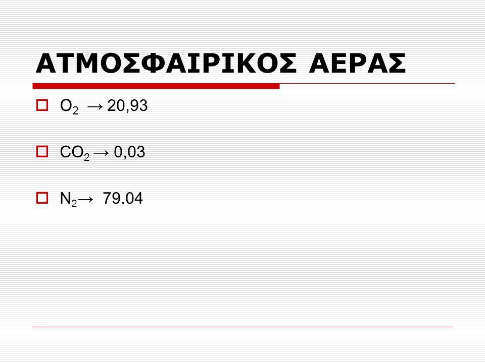 ΑΤΜΟΣΦΑΙΡΙΚΟΣ ΑΕΡΑΣ Ο2 → 20,93 CO2 → 0,03 N2→ 79.04