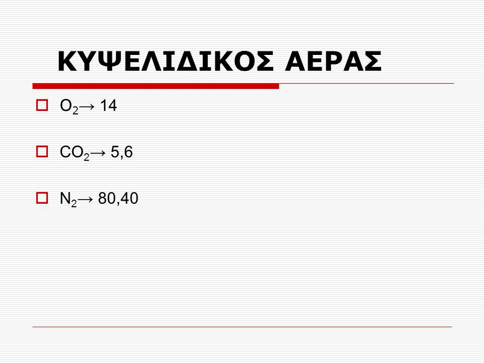 ΚΥΨΕΛΙΔΙΚΟΣ ΑΕΡΑΣ Ο2→ 14 CO2→ 5,6 N2→ 80,40