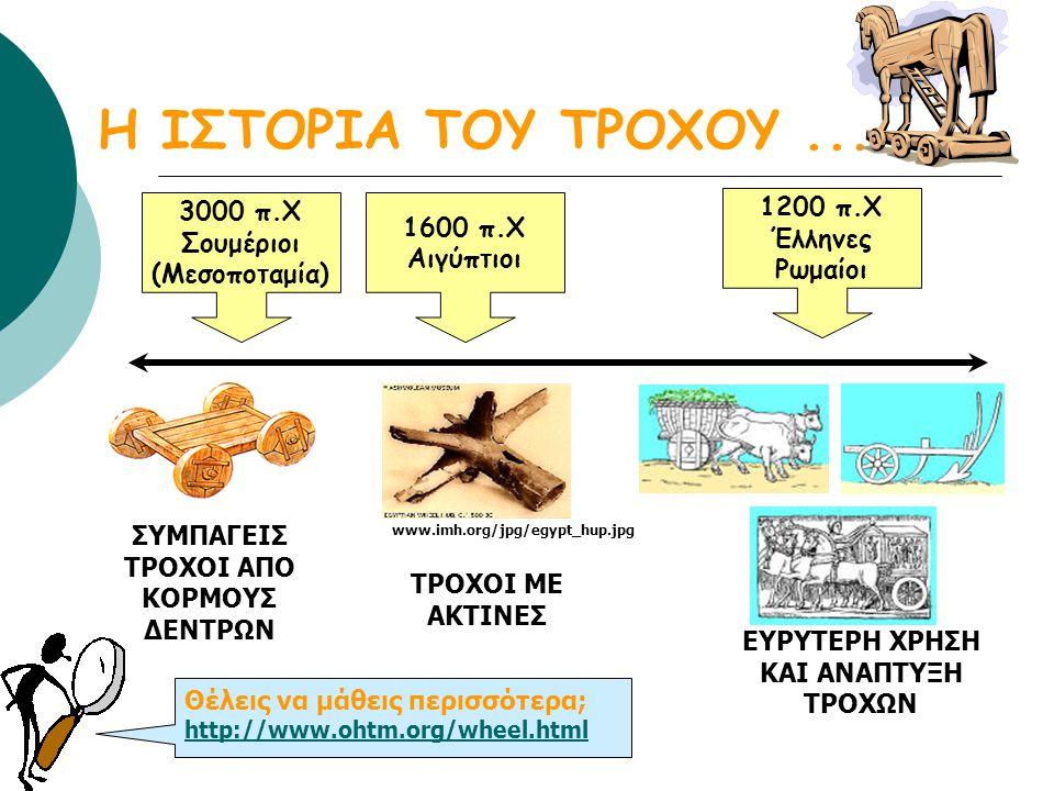 Η ΙΣΤΟΡΙΑ ΤΟΥ ΤΡΟΧΟΥ ... 1200 π.Χ 3000 π.Χ 1600 π.Χ Έλληνες Σουμέριοι