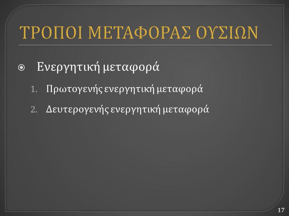 ΤΡΟΠΟΙ ΜΕΤΑΦΟΡΑΣ ΟΥΣΙΩΝ