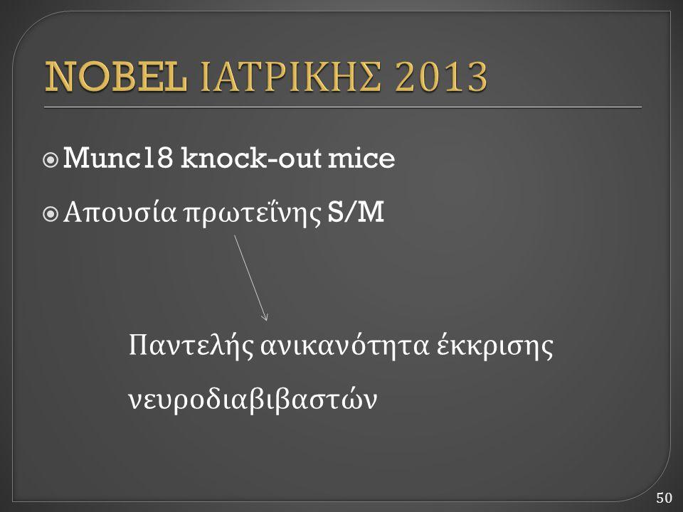 NOBEL ΙΑΤΡΙΚΗΣ 2013 Munc18 knock-out mice Απουσία πρωτεΐνης S/M