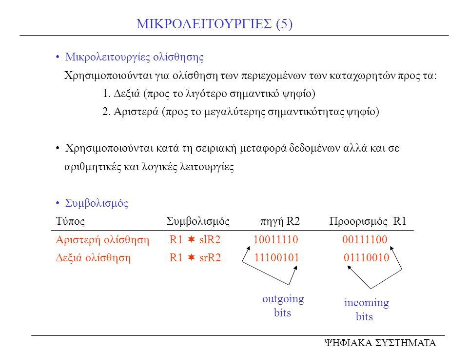 ΜΙΚΡΟΛΕΙΤΟΥΡΓΙΕΣ (5) Μικρολειτουργίες ολίσθησης