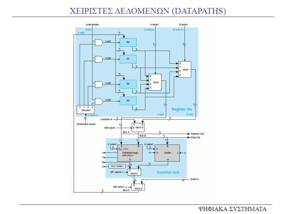 ΧΕΙΡΙΣΤΕΣ ΔΕΔΟΜΕΝΩΝ (DATAPATHS)