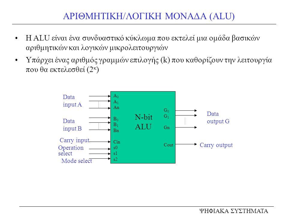 ΑΡΙΘΜΗΤΙΚΗ/ΛΟΓΙΚΗ ΜΟΝΑΔΑ (ALU)