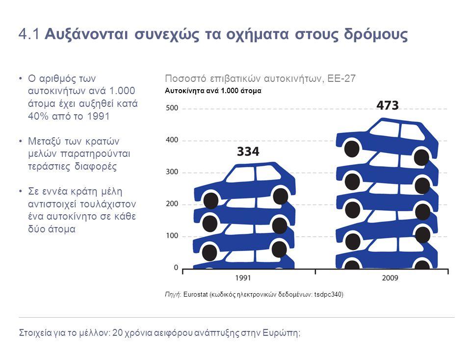 4.1 Αυξάνονται συνεχώς τα οχήματα στους δρόμους