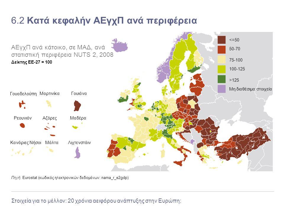 6.2 Κατά κεφαλήν ΑΕγχΠ ανά περιφέρεια